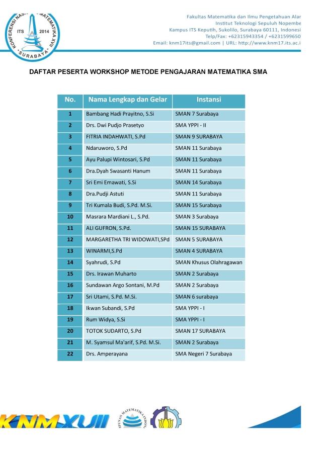 040-surat-undangan-MGMP.pdf2
